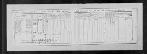 1861 Census